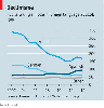 http://curare.berliat.fr/read/2111/Studying-languages-Shout-louder-The-Economist
