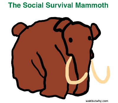 https://curare.berliat.fr/read/5655/Why-You-Should-Stop-Caring-What-Other-People-Think-Taming-the-Mammoth-Wait-But-Why